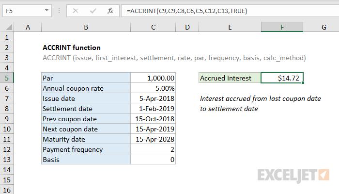 Función ACCRINT de Excel