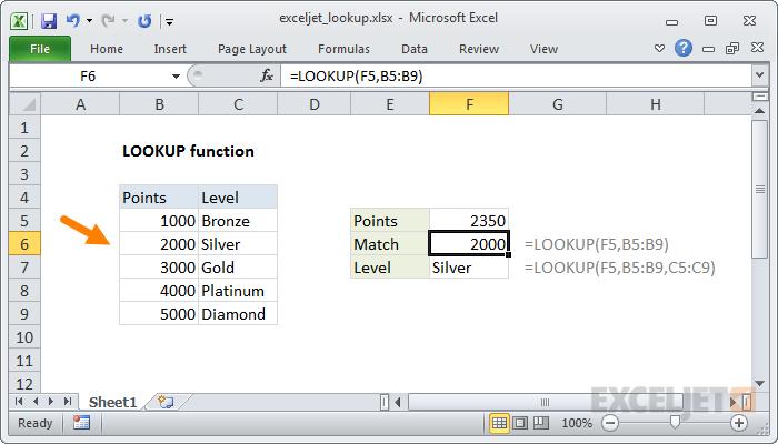 Función BÚSQUEDA de Excel