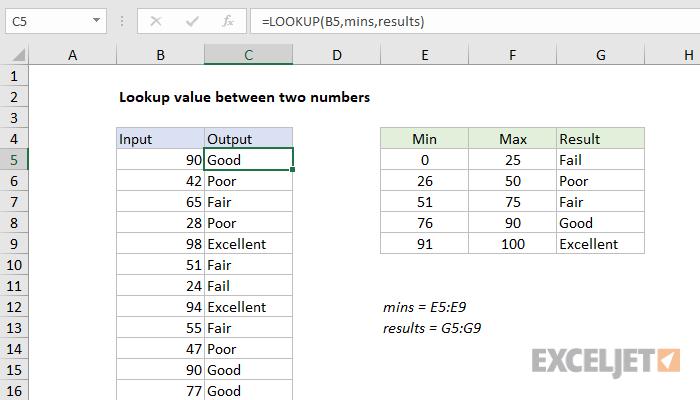 Vyhľadajte hodnotu medzi dvoma číslami